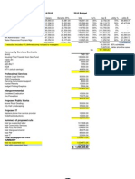 Proposed budget reductions