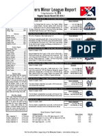 Minor League Report 15.09.11