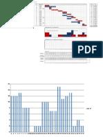 Exemplo de Cronograma e Nivelamento No Excel 1versão Aluno Resolvido