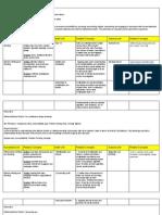 4thgradecurriculummap2015-2016