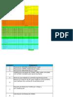 SIT WIL Tiempos de Desarrollos 11 Junio 2015