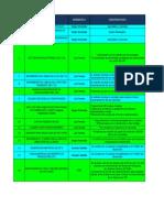 Requerimientos Especiales 20 Feb 2015