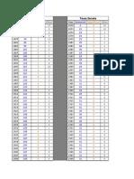 TX Legislature Partisan Divide Data 1870-2015