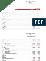 Laporan Keuangan Triwulan Bank Muamalat Guru Paud
