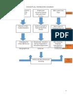 Employee Housing Design Framework
