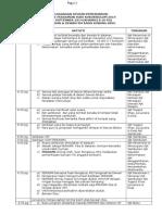 Aturan Pentadbiran Hari Koku 2014