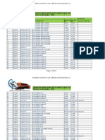 Donaldson India- Engine Aftermarket Price List - FY13