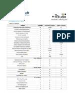 E-ZStudio Comparison Table - 2013