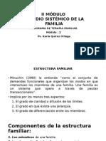 Modulo II - Estructura