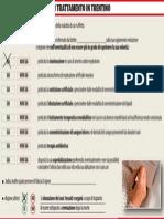 La scheda delle direttive anticipate di trattamento in Trentino