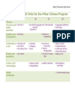chinese program overview-2015-16