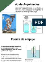 Principio de Arquimedes