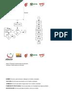 Diagrama de La Lavanderia Actividad 6