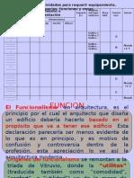 Arquitectura-funciones y Zonas (2a)