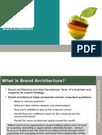 Brand Architecture.ppt