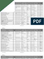Directory of Caraga HEIs 2010 - 2.19.10