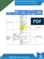 FUNDAMENTACIÓN curso ISO 9001:2008