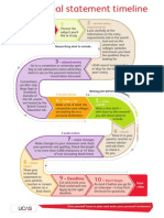 Ucas Personal Statement Timeline