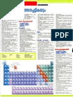 Chemistry (2)