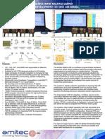 0.4-4 GHz MIMO Development Lab MIM04