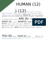 Wordle Human Rights