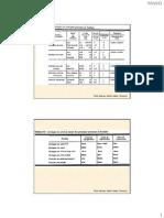 Comparacao entre processos Fundicao v2012a.pdf