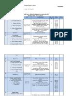 Planif Calend Firm Steps III Sem I