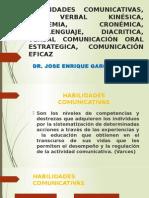 Tema 3 Habilidades Comunicativas, No Verbal Kinésica, Proxemia Com