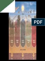 ciclo de los nutrientes.pptx