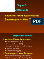 IG Geophysics