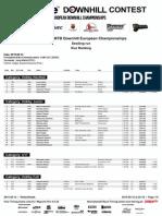 Mistrzostwa Europy Dh 2015 Wisla Eliminacje