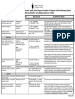 STD 2010 Treatment Summary