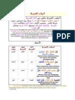 (Bahasa Arab)