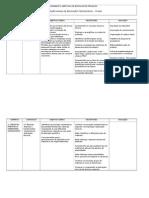 Planificação Anual Educação Tecnológica 7º Ano 15-16