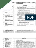 cuestionario LCTE