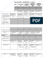 standardsbasedreportcardrubric-trimester1-kindergarten