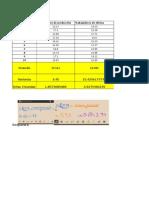 3. unfv_estadistica 1_tarea 4_salarios y jitomates.xlsx