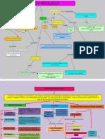 Mapa Conceptual Tecnicas de Entrevista