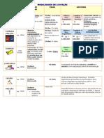 Modalidade de Licitação Imprimir Trf