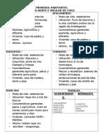PRIMEROS HABITANTES.contenidos