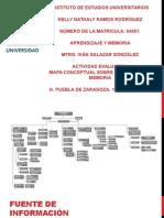 aprendizaje y memoria mapa conceptual.pptx