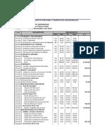 Presupuesto Gustavo Arenas Ceramica