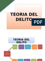 TEORIA DEL DELITO y EXEGESIS DE LA TIPICIDAD (1).pptx