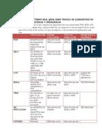 PRACTICA N° 8 PCR EN TIEMPO REAL