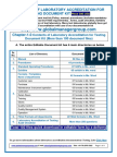 ISO 17025 Accreditation Standard Documents