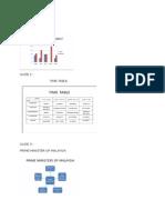 Microsoft Job Sheet 3 MOHAMAD AKRAM