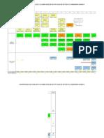 Copia de PlanEstudios IQ Bogota