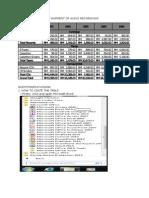 Job Sheet 2 - Haarists