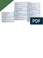 Calendario Esami Stato Sess. Estiva 2014-15