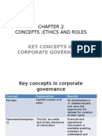 Corporate Governance Lectures 2